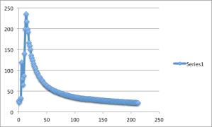 ps-graph